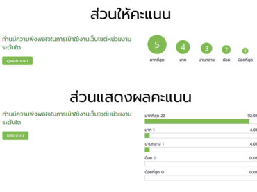 shortcode rating system for thai government agency website